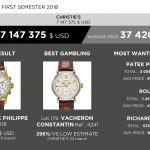 aderwatches-market-data-review