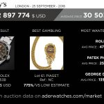 market-montres-collection-data-aderwatches-geoffroy-ader