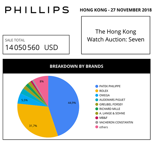 phillips market data review geoffroy ader expert aderwatches