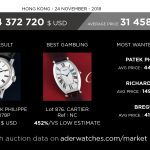 bonhams market data review geoffroy ader expert aderwatches