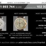 aderwatches market data review phillips